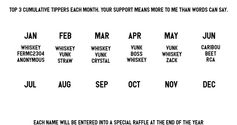 monthlytop