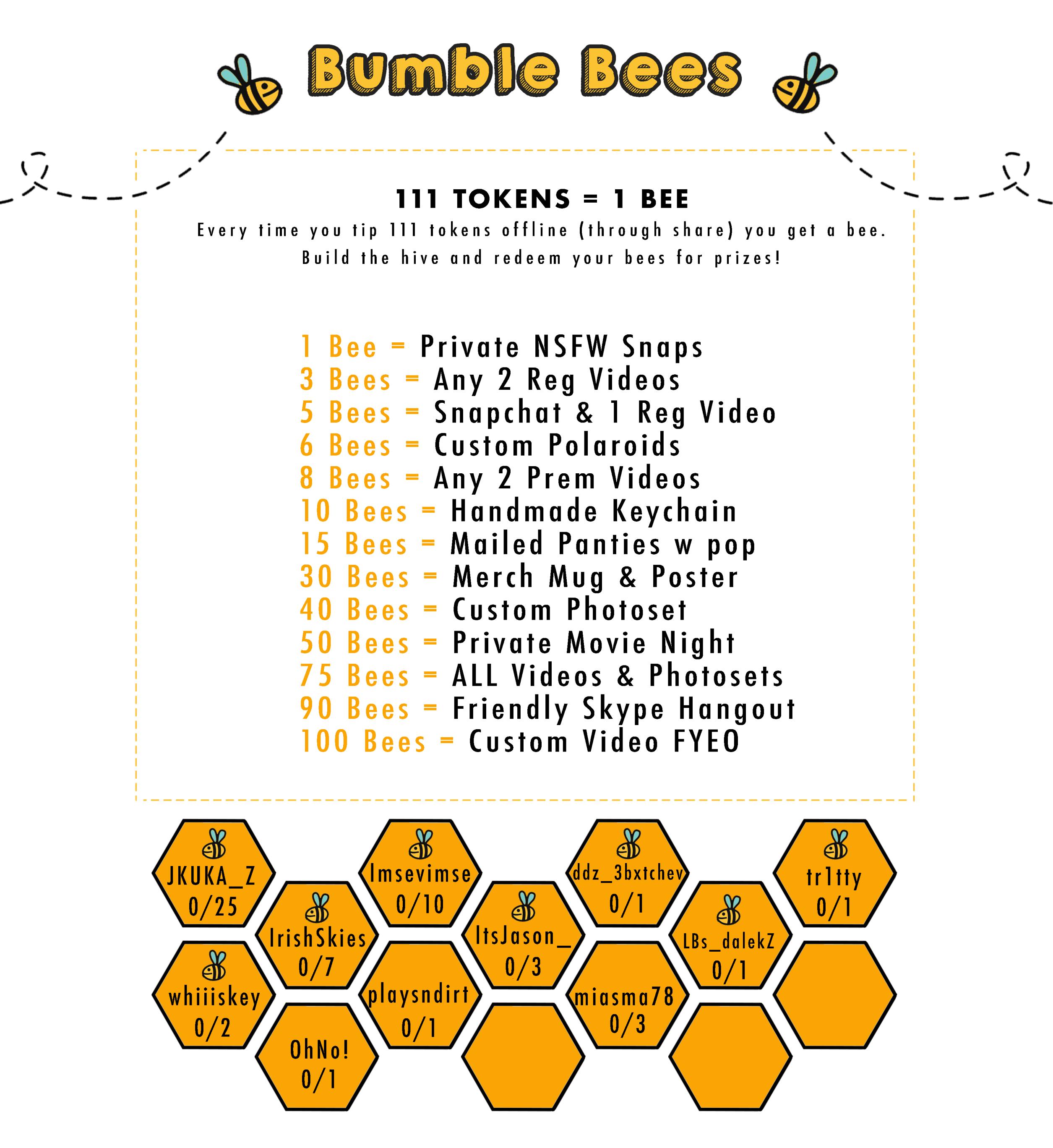 bees_tab