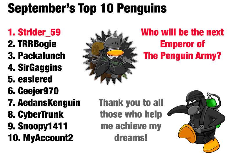 Top Penguins